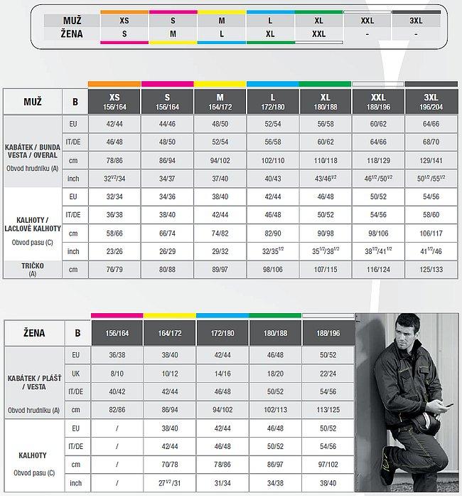 Takos® - velikostní tabulka oděvů pro práci a volný čas s logem Delta Plus