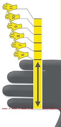 Takos® - velikost pracovních a ochranných rukavic